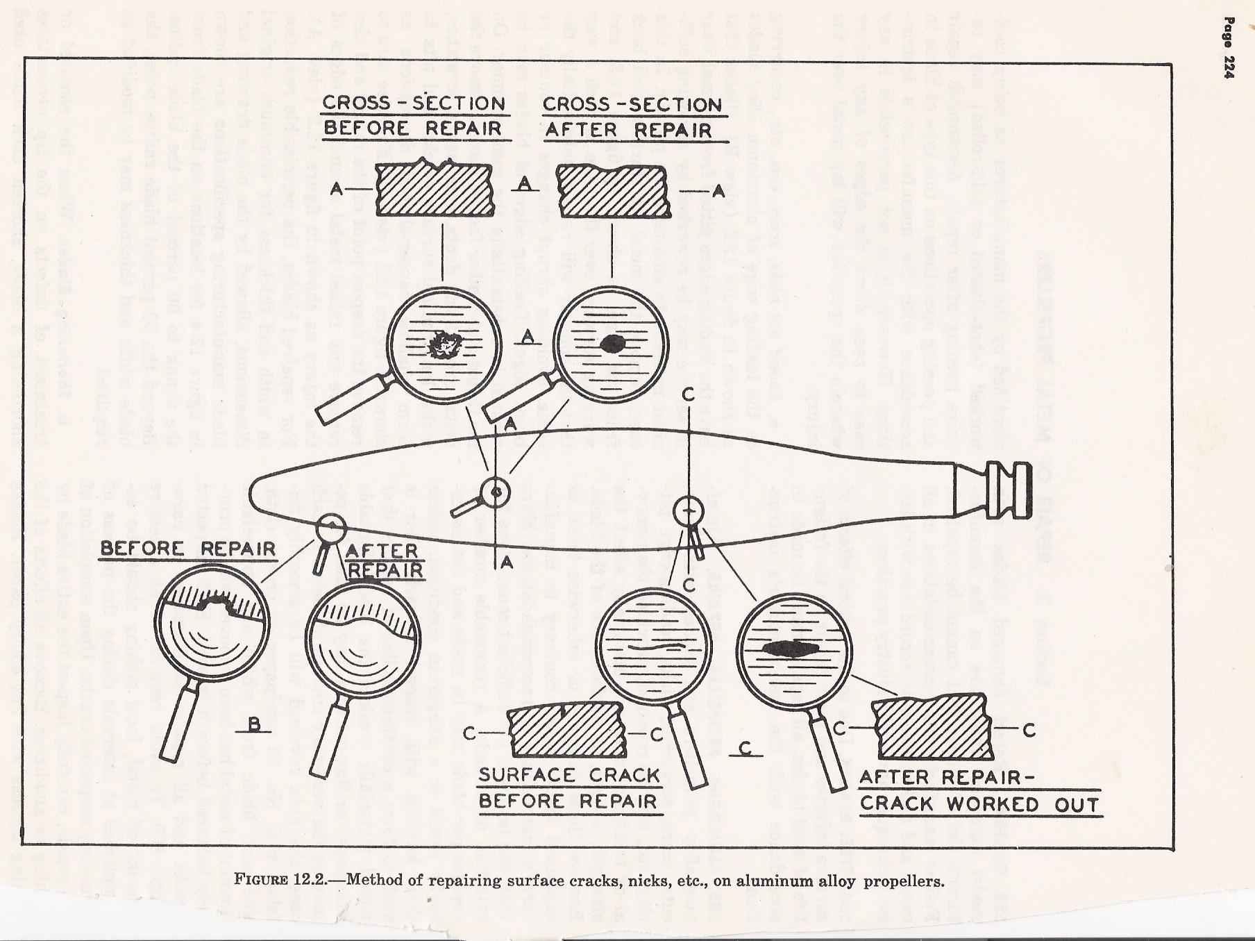 Faa response to mandatory maintenance intervals engine/rotax.